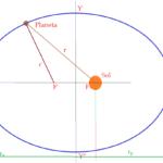 Física - Mecânica - Movimentos planetários.