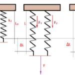 Física - Mecânica